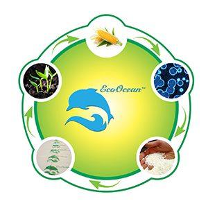 EcoOcean Circle